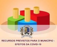 RECURSOS PREVISTOS PARA O MUNICÍPIO - EFEITOS DA COVID-19