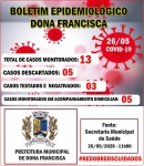 BOLETIM EPIDEMIOLÓGICO COVID 19